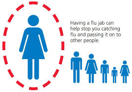 It's time to book in your Flu Jab